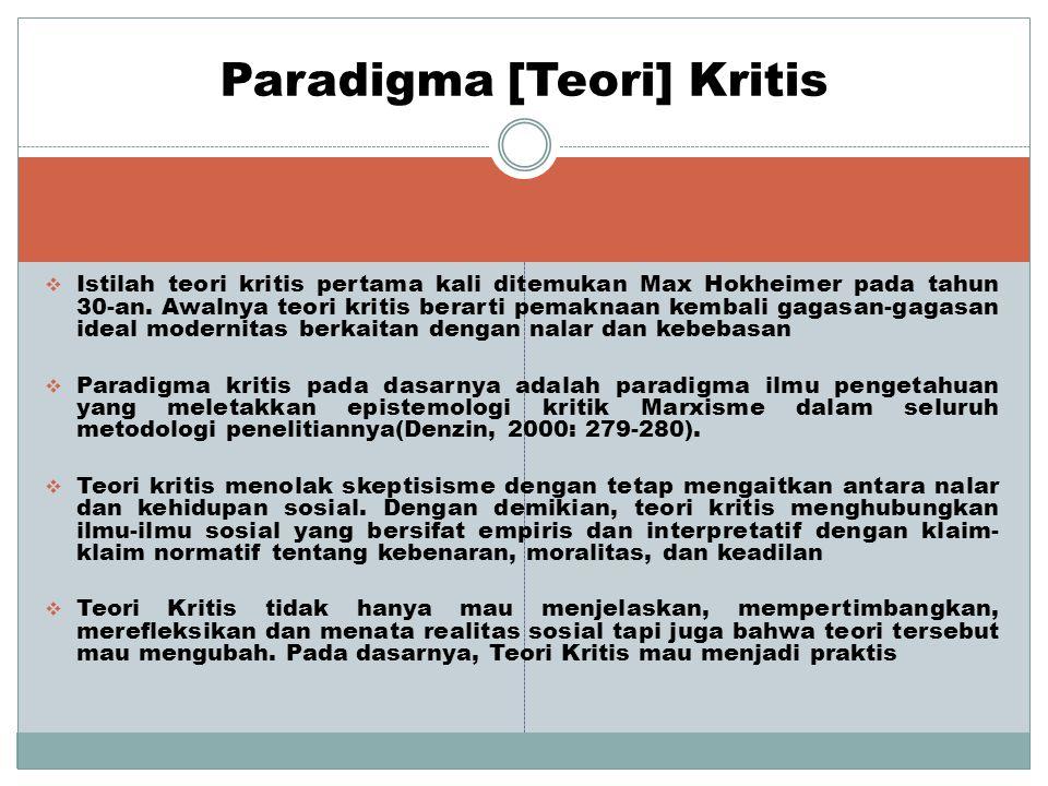 Paradigma [Teori] Kritis